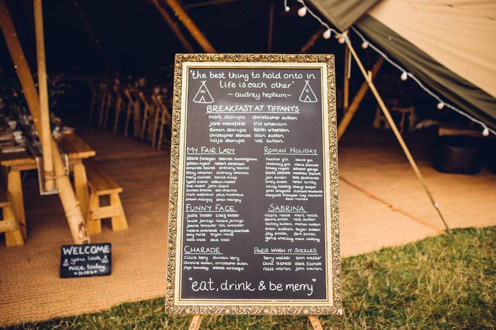 Breakfast at Tiffany's seating plan - Sami Tipi Derbyshire Wedding - captured by Matt Brown Photography