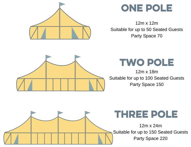 Quick Guide on Size of Sailcloth Tent